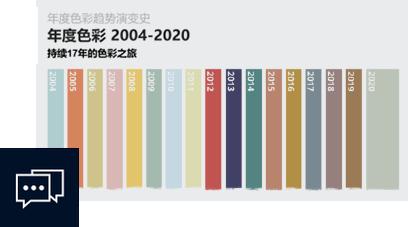 多乐士汲取全球最新家居色彩趋势灵感